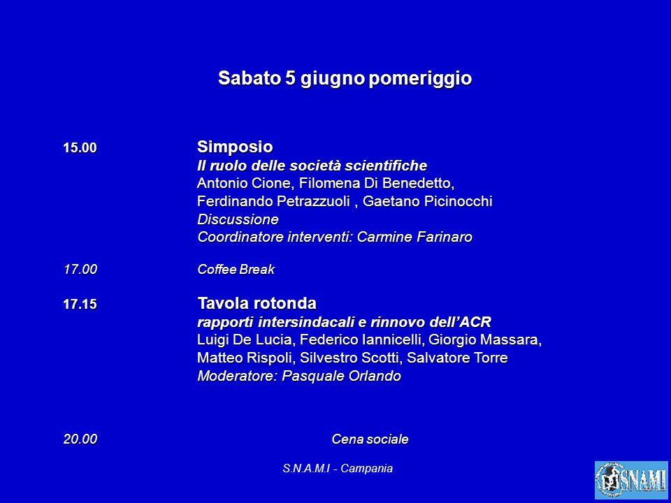 Sabato 5 giugno pomeriggio 15.00 Simposio Il ruolo delle società scientifiche Antonio Cione, Filomena Di Benedetto, Ferdinando Petrazzuoli, Gaetano Pi