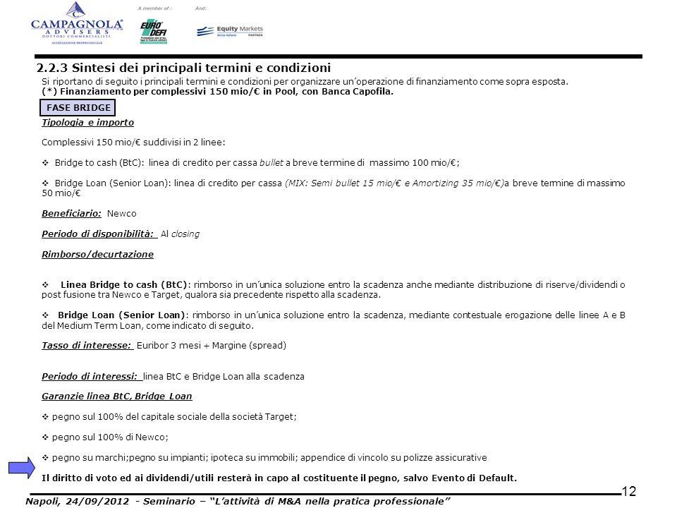Si riportano di seguito i principali termini e condizioni per organizzare unoperazione di finanziamento come sopra esposta. (*) Finanziamento per comp