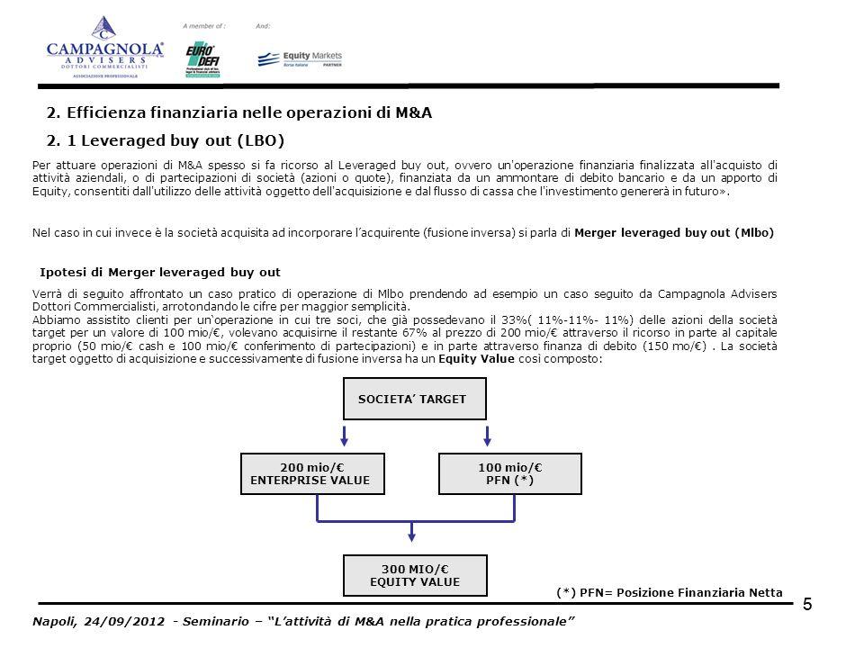 5 Per attuare operazioni di M&A spesso si fa ricorso al Leveraged buy out, ovvero un'operazione finanziaria finalizzata all'acquisto di attività azien