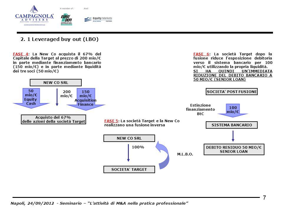 77 Napoli, 24/09/2012 - Seminario – Lattività di M&A nella pratica professionale FASE 4: La New Co acquista il 67% del Capitale della Target al prezzo