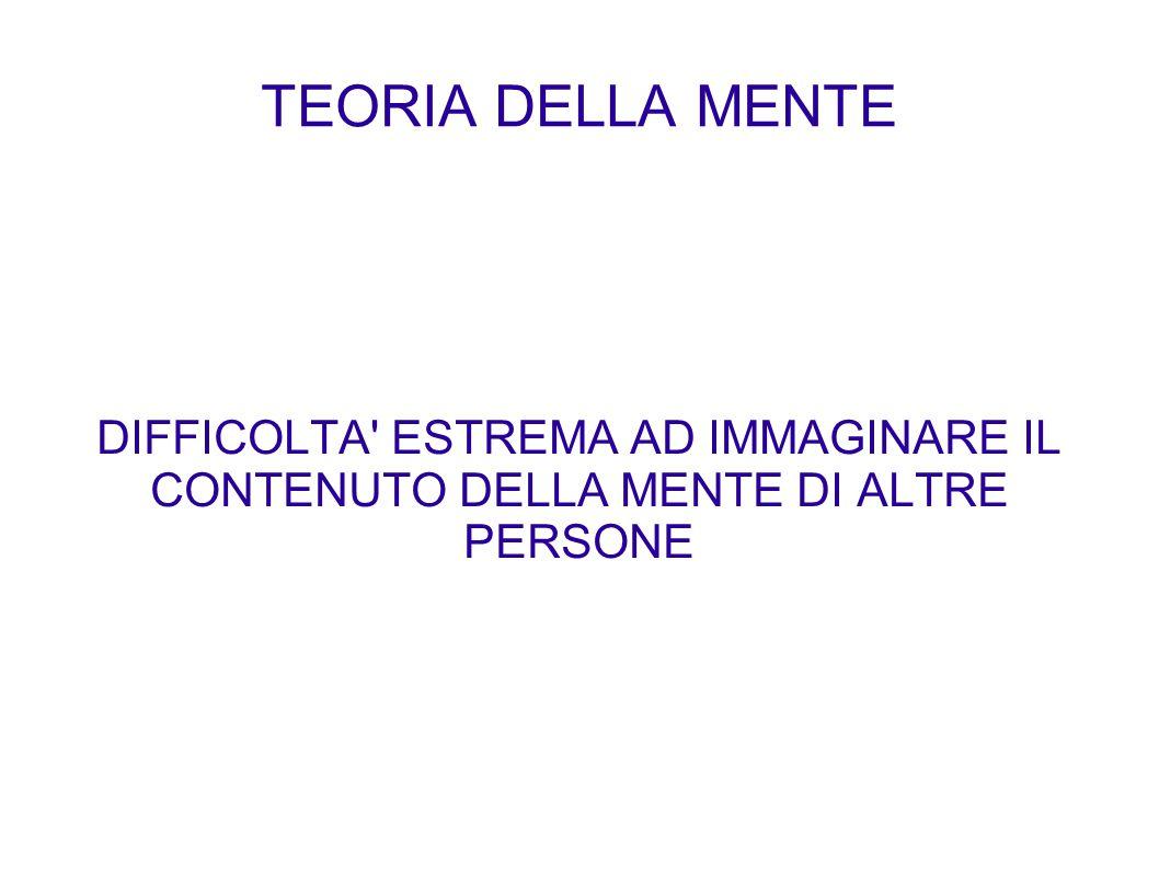 TEORIA DELLA MENTE DIFFICOLTA' ESTREMA AD IMMAGINARE IL CONTENUTO DELLA MENTE DI ALTRE PERSONE