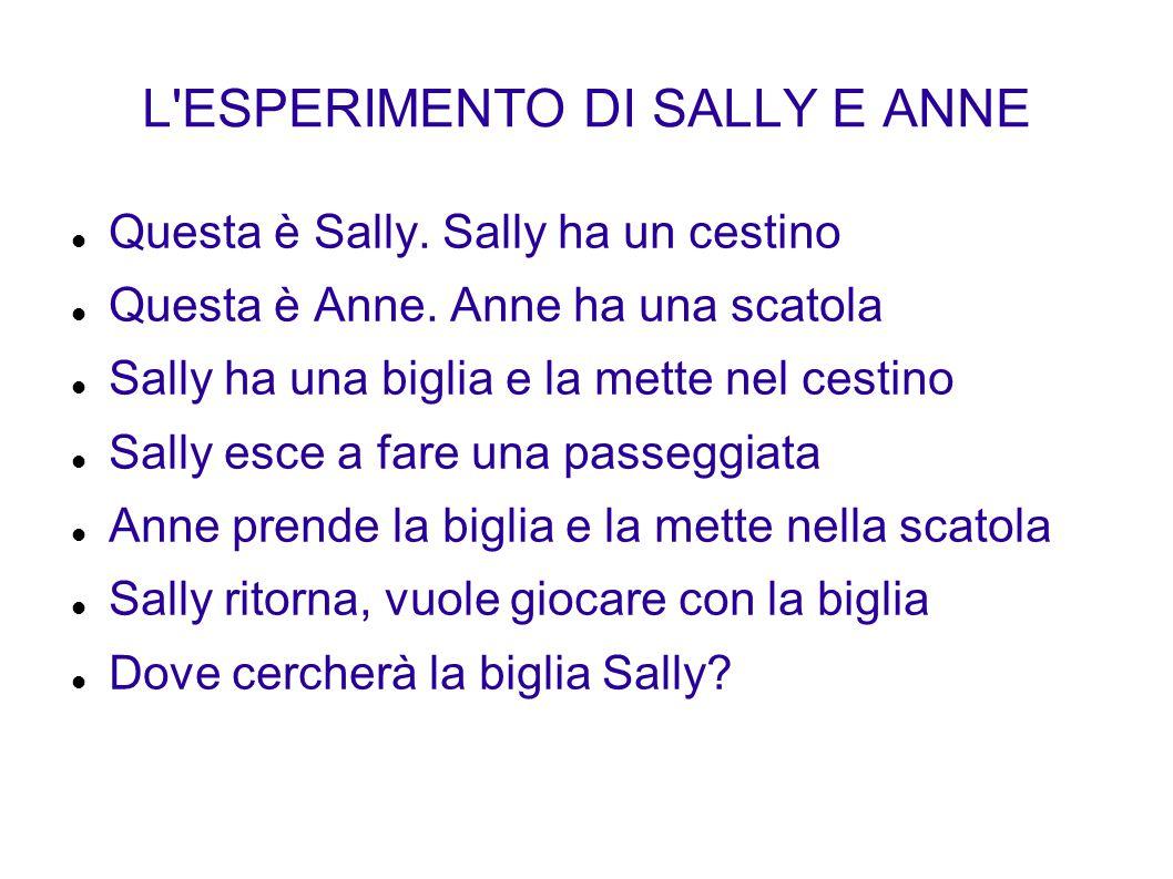 L'ESPERIMENTO DI SALLY E ANNE Questa è Sally. Sally ha un cestino Questa è Anne. Anne ha una scatola Sally ha una biglia e la mette nel cestino Sally