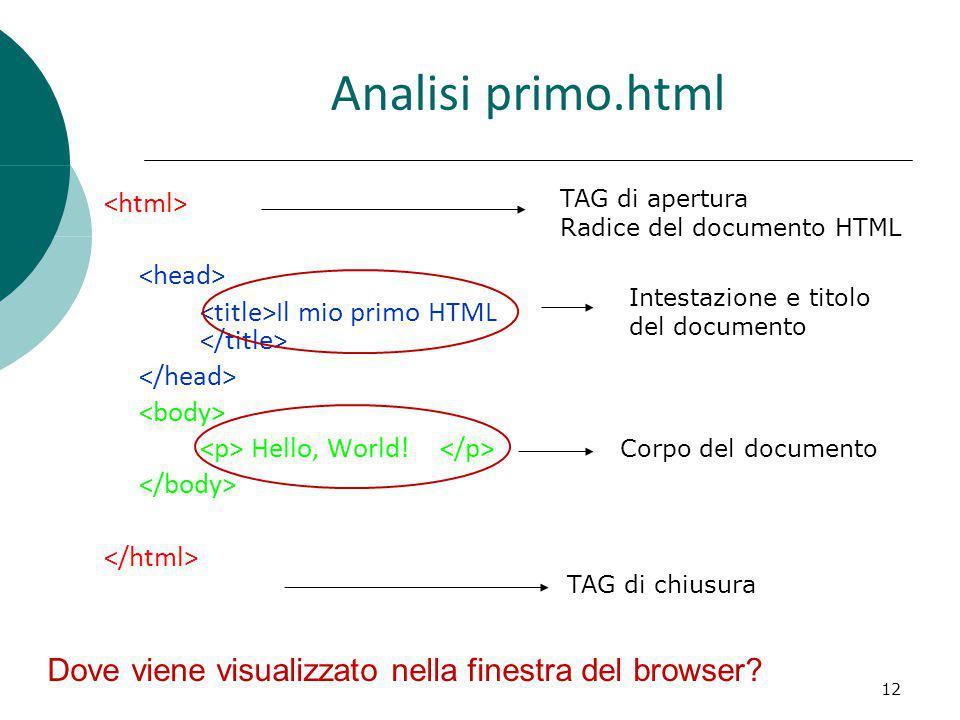 Analisi primo.html Il mio primo HTML Hello, World! TAG di apertura Radice del documento HTML Intestazione e titolo del documento Corpo del documento T