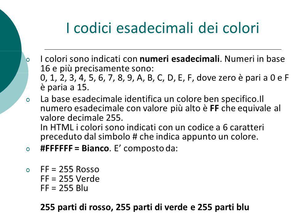 I codici esadecimali dei colori o I colori sono indicati con numeri esadecimali. Numeri in base 16 e più precisamente sono: 0, 1, 2, 3, 4, 5, 6, 7, 8,
