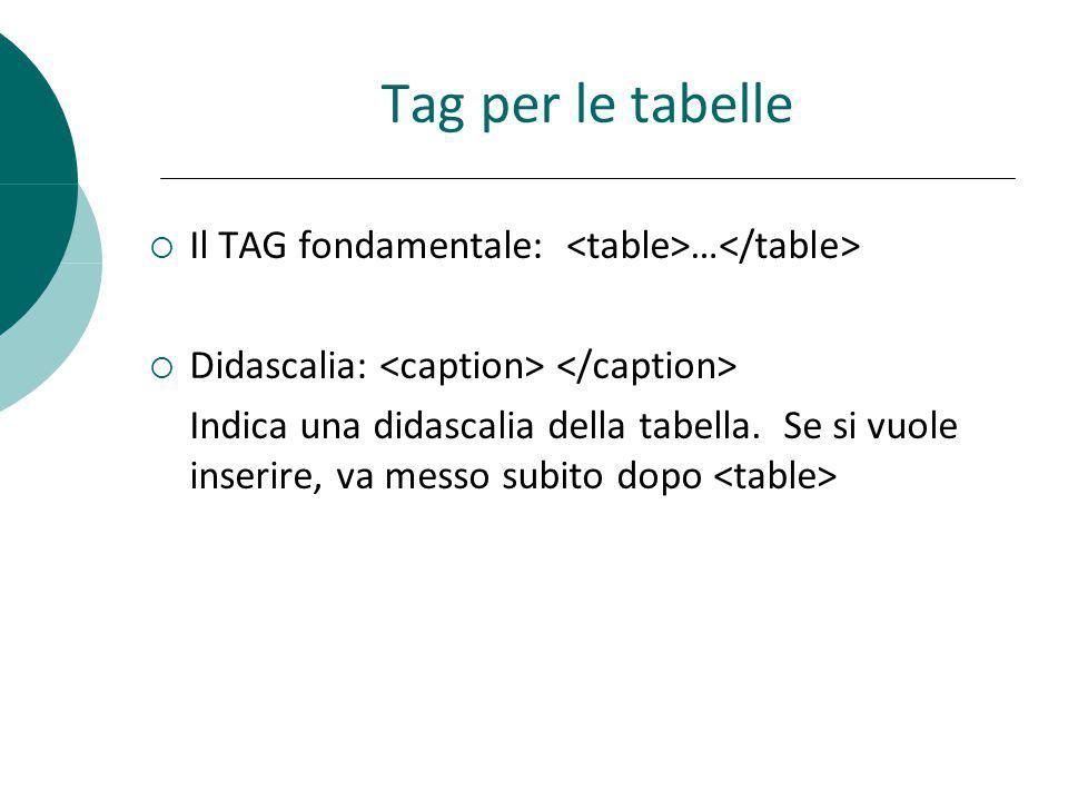Tag per le tabelle Il TAG fondamentale: … Didascalia: Indica una didascalia della tabella. Se si vuole inserire, va messo subito dopo