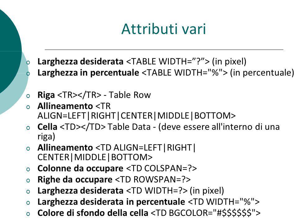 Attributi vari o Larghezza desiderata (in pixel) o Larghezza in percentuale (in percentuale) o Riga - Table Row o Allineamento o Cella Table Data - (d