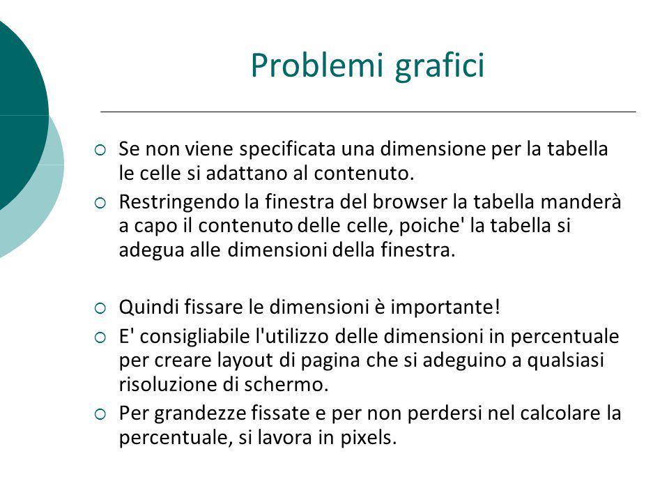 Problemi grafici Se non viene specificata una dimensione per la tabella le celle si adattano al contenuto. Restringendo la finestra del browser la tab