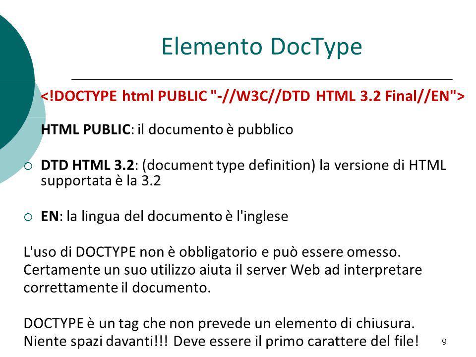 Elemento DocType HTML PUBLIC: il documento è pubblico DTD HTML 3.2: (document type definition) la versione di HTML supportata è la 3.2 EN: la lingua d