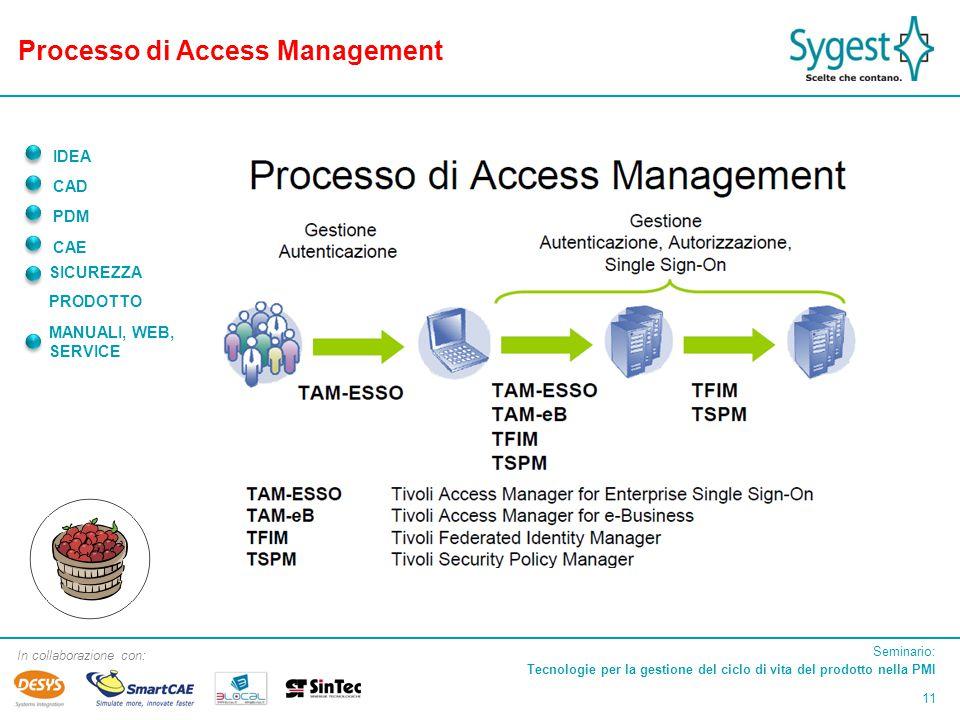 Seminario: Tecnologie per la gestione del ciclo di vita del prodotto nella PMI 11 In collaborazione con: IDEA CAD PDM CAE SICUREZZA PRODOTTO MANUALI, WEB, SERVICE Processo di Access Management