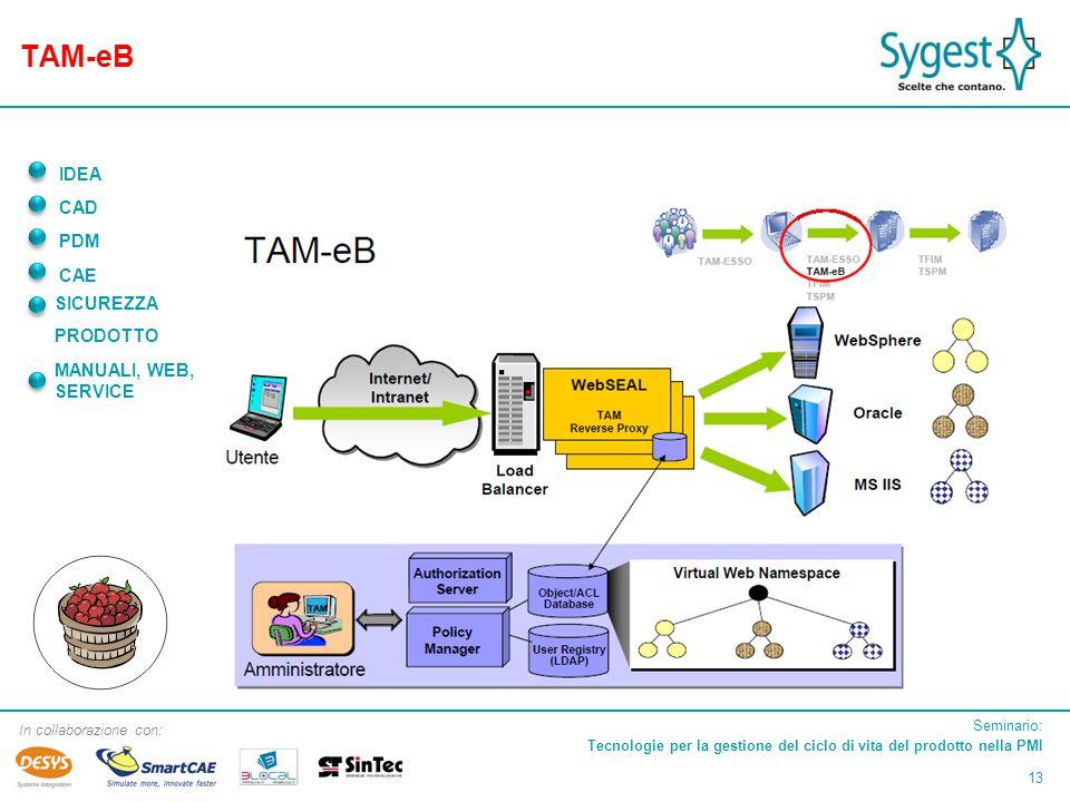 Seminario: Tecnologie per la gestione del ciclo di vita del prodotto nella PMI 13 In collaborazione con: IDEA CAD PDM CAE SICUREZZA PRODOTTO MANUALI, WEB, SERVICE TAM-eB