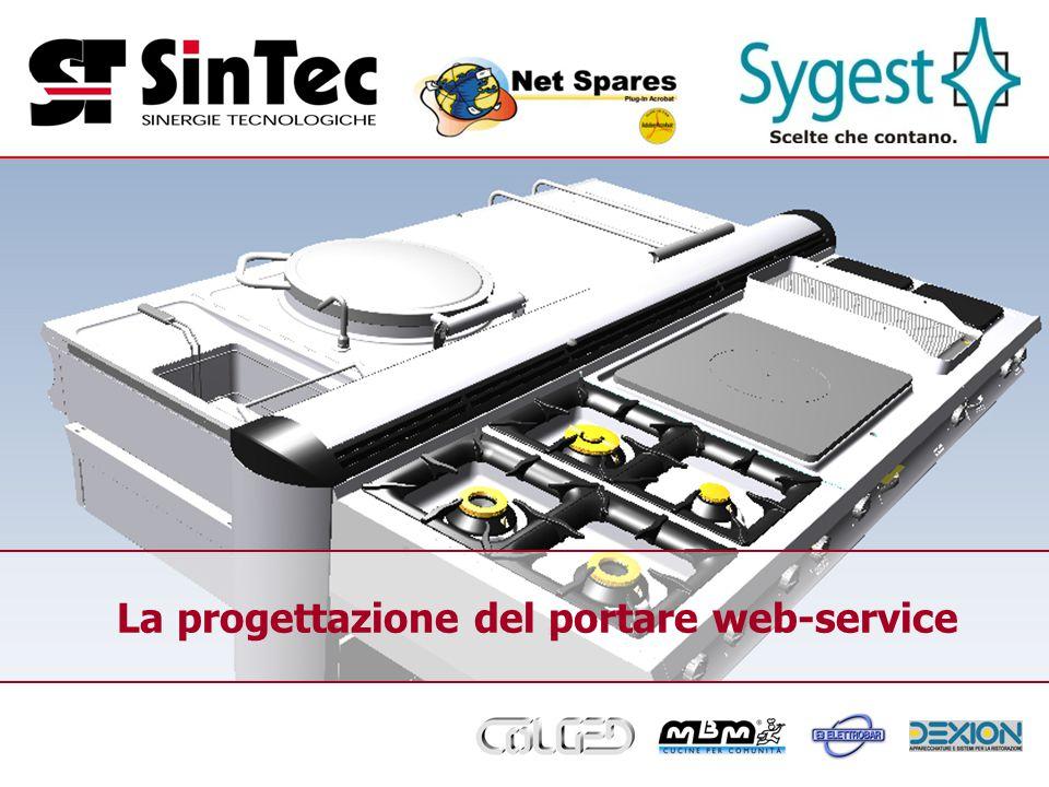 Seminario: Tecnologie per la gestione del ciclo di vita del prodotto nella PMI 18 In collaborazione con: IDEA CAD PDM CAE SICUREZZA PRODOTTO MANUALI, WEB, SERVICE La progettazione del portare web-service