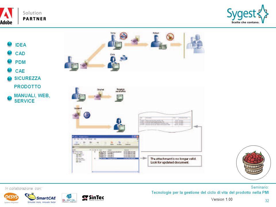 Seminario: Tecnologie per la gestione del ciclo di vita del prodotto nella PMI 32 In collaborazione con: IDEA CAD PDM CAE SICUREZZA PRODOTTO MANUALI, WEB, SERVICE Version 1.00