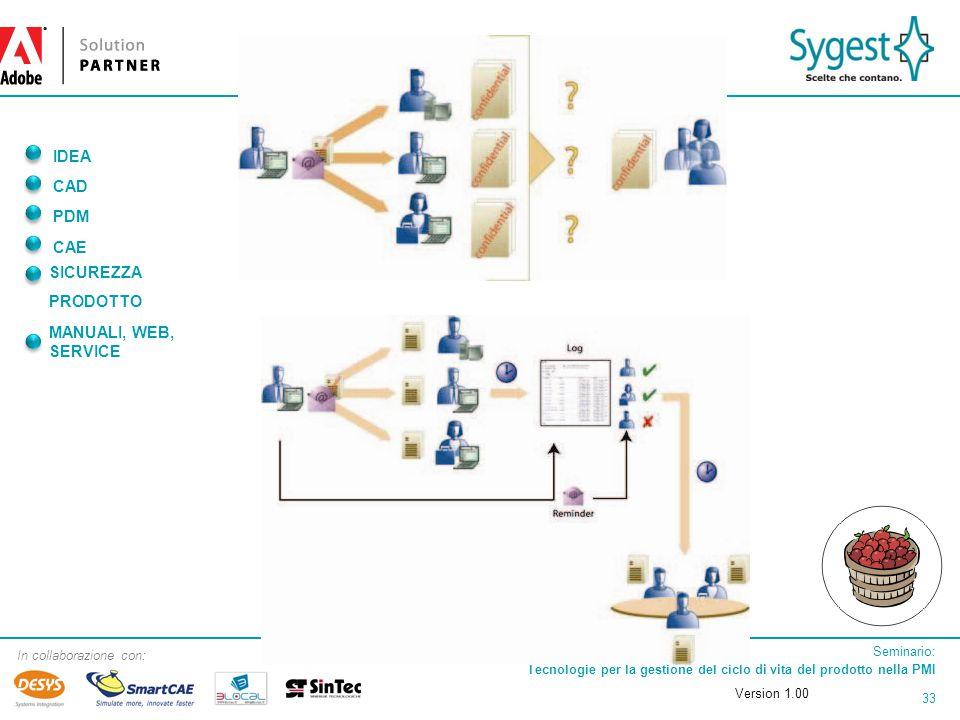 Seminario: Tecnologie per la gestione del ciclo di vita del prodotto nella PMI 33 In collaborazione con: IDEA CAD PDM CAE SICUREZZA PRODOTTO MANUALI, WEB, SERVICE Version 1.00