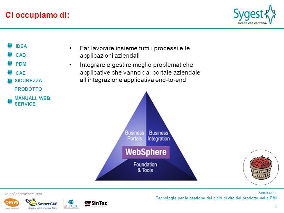 Seminario: Tecnologie per la gestione del ciclo di vita del prodotto nella PMI 15 In collaborazione con: IDEA CAD PDM CAE SICUREZZA PRODOTTO MANUALI, WEB, SERVICE Grazie dellattenzione!!.