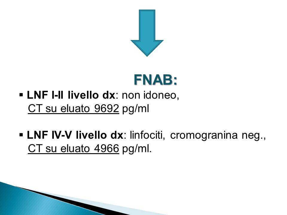 FNAB: LNF I-II livello dx: non idoneo, CT su eluato 9692 pg/ml LNF IV-V livello dx: linfociti, cromogranina neg., CT su eluato 4966 pg/ml.
