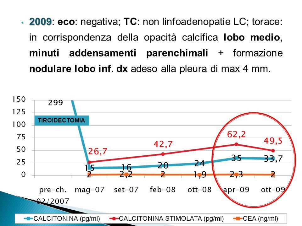 2009 2009: eco: negativa; TC: non linfoadenopatie LC; torace: in corrispondenza della opacità calcifica lobo medio, minuti addensamenti parenchimali +