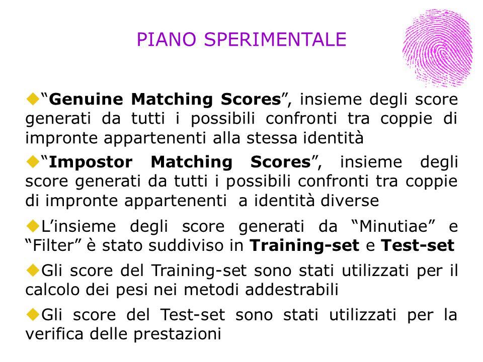 PIANO SPERIMENTALE Linsieme degli score generati da Minutiae e Filter è stato suddiviso in Training-set e Test-set Genuine Matching Scores, insieme de