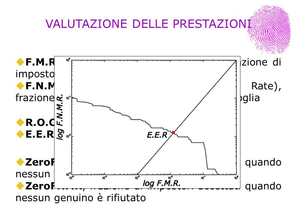 VALUTAZIONE DELLE PRESTAZIONI F.M.R.(soglia) (False Matching Rate), frazione di impostori accettati, al variare della soglia F.N.M.R.(soglia) (False N