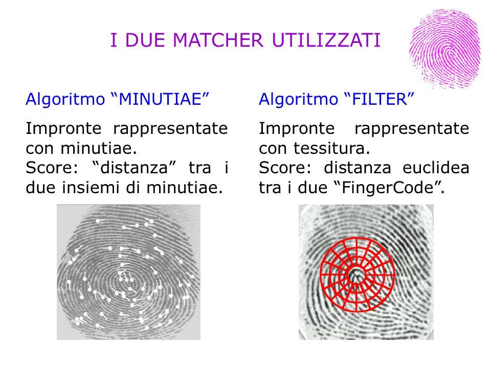 I DUE MATCHER UTILIZZATI Algoritmo MINUTIAE Impronte rappresentate con minutiae. Score: distanza tra i due insiemi di minutiae. Algoritmo FILTER Impro