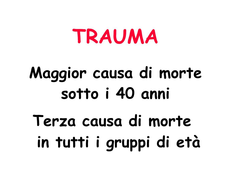TRAUMATOLOGIA