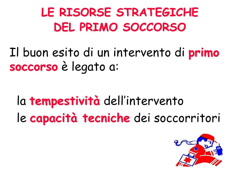 ORGANIZZAZIONE DI PRONTO SOCCORSO (art.