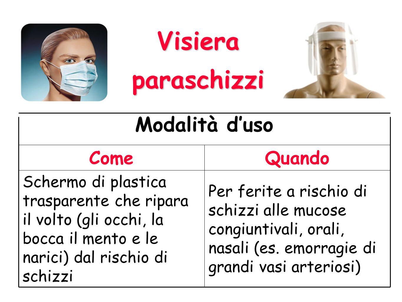 Rischio di sieroconversione da esposizione accidentale DA RICORDARE! Indicazione Reg. Lombardia, Delibera 1587 del 22 dicembre 2005, vaccinazioni indi