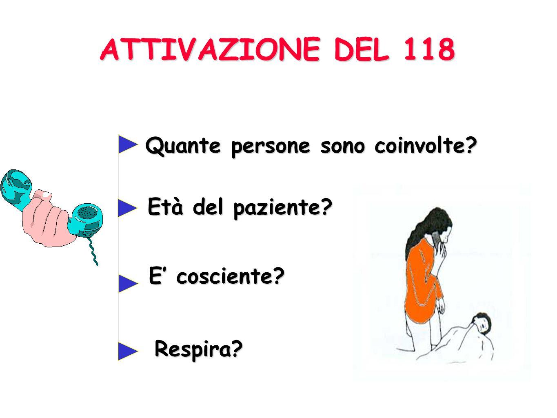 ATTIVAZIONE DEL 118 SINTOMO PRINCIPALE ??????
