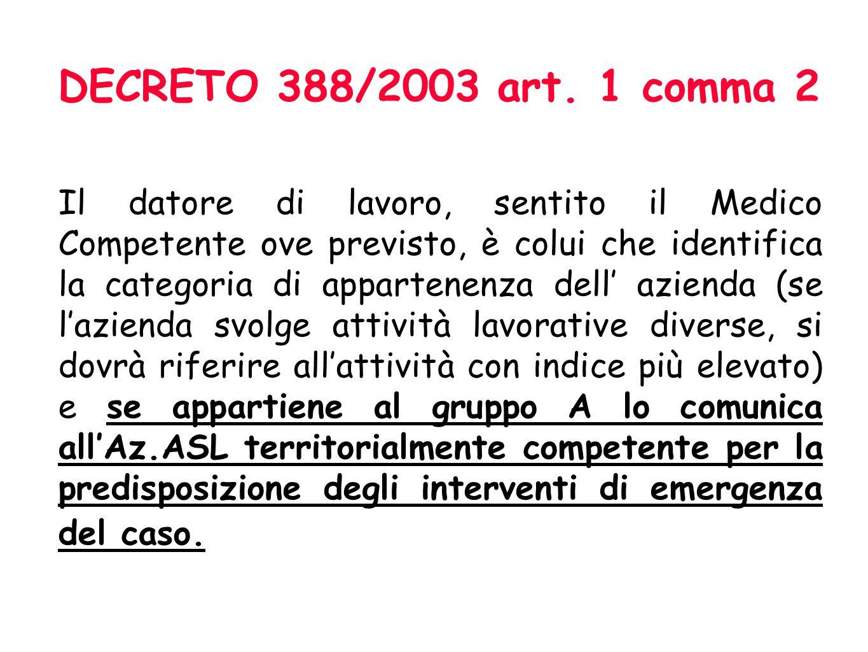 DECRETO 388/2003 art.