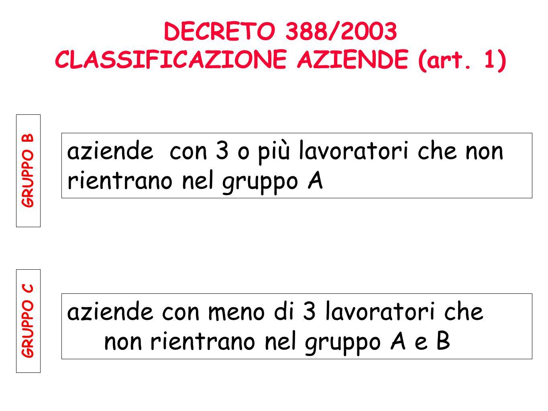 DECRETO 388/2003 CLASSIFICAZIONE AZIENDE (art. 1) I) - aziende con attività industriali soggette allobbligo di dichiarazione o di notifica (attività i