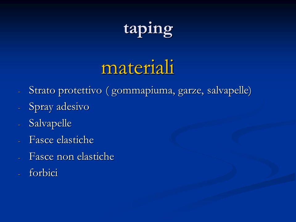 taping materiali materiali - Strato protettivo ( gommapiuma, garze, salvapelle) - Spray adesivo - Salvapelle - Fasce elastiche - Fasce non elastiche -