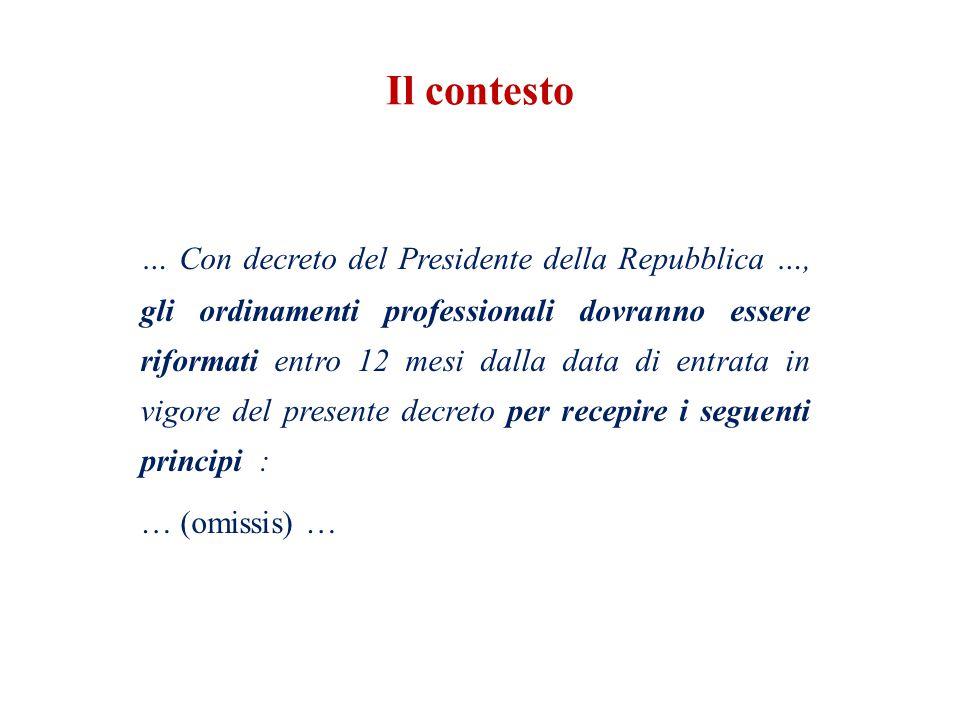 … Con decreto del Presidente della Repubblica …, gli ordinamenti professionali dovranno essere riformati entro 12 mesi dalla data di entrata in vigore