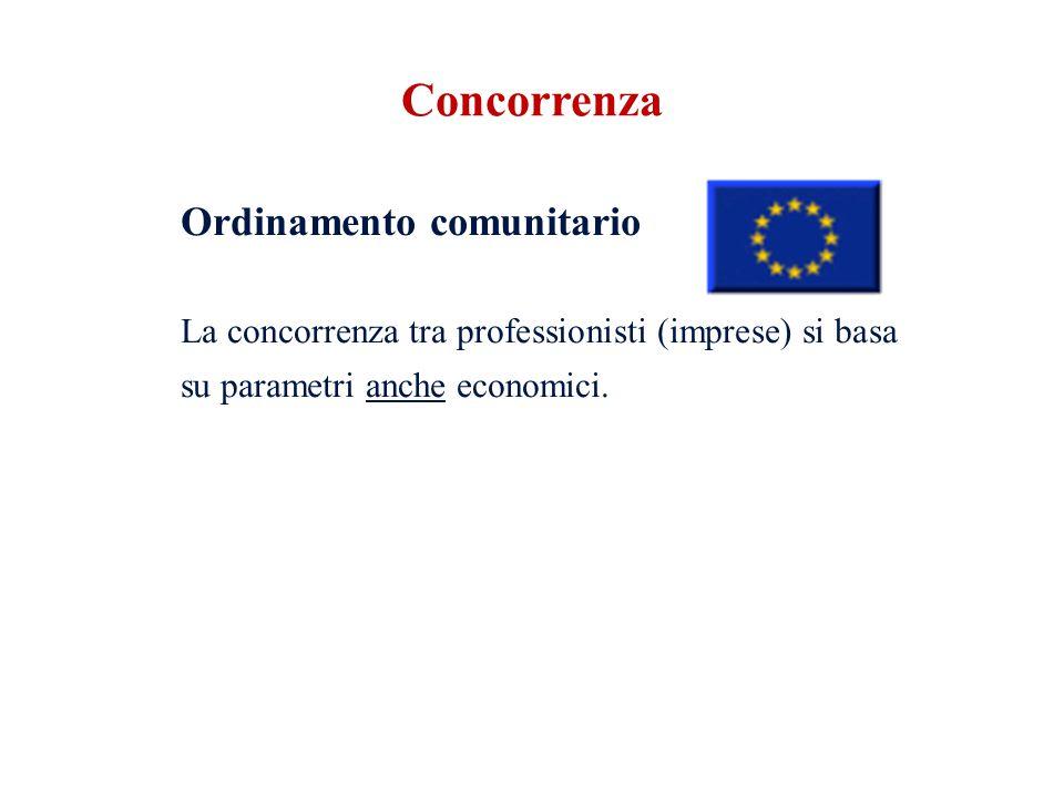 Ordinamento comunitario La concorrenza tra professionisti (imprese) si basa su parametri anche economici. Concorrenza