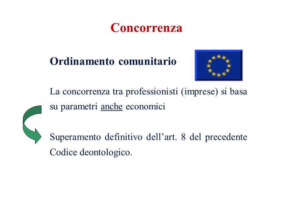 Ordinamento comunitario La concorrenza tra professionisti (imprese) si basa su parametri anche economici Superamento definitivo dellart. 8 del precede