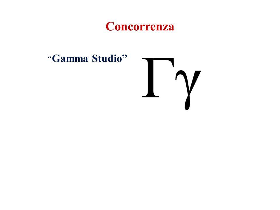 Gamma Studio Concorrenza