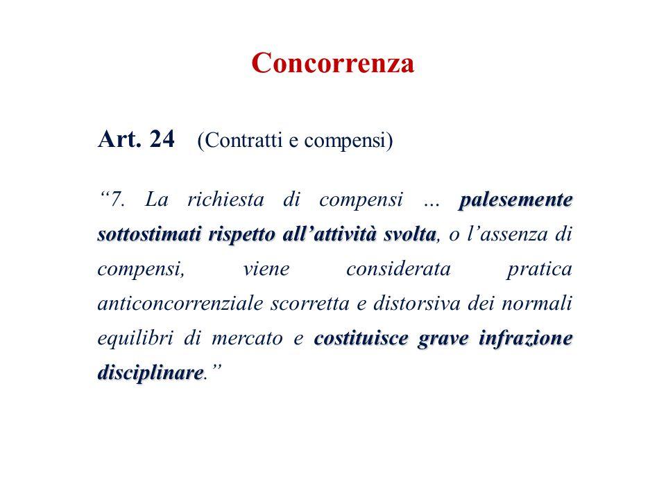 Art. 24 (Contratti e compensi) palesemente sottostimati rispetto allattività svolta costituisce grave infrazione disciplinare 7. La richiesta di compe