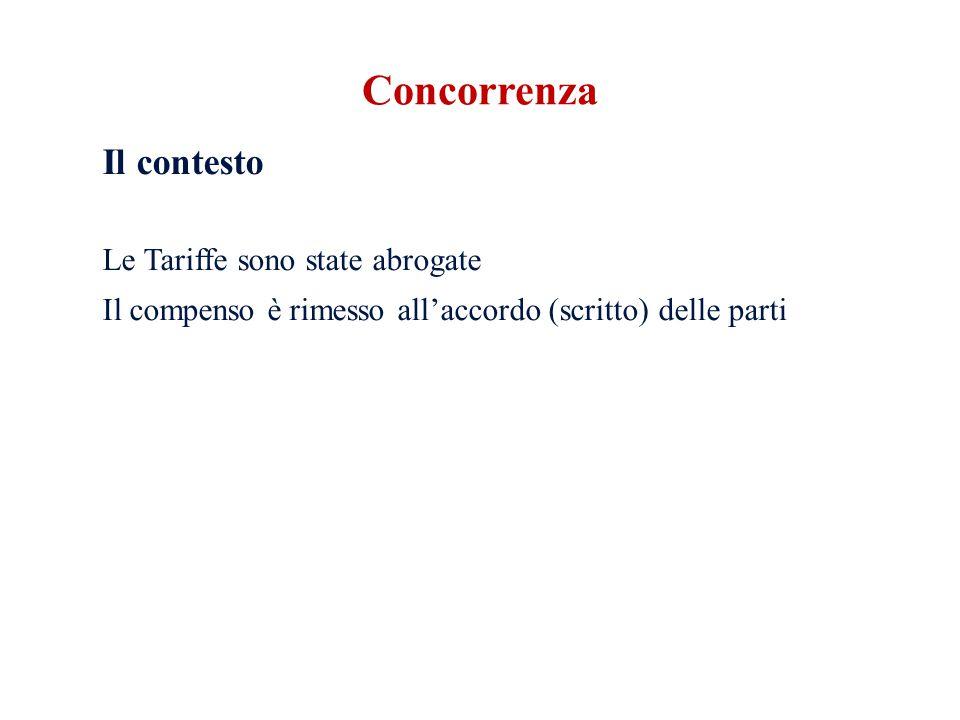 Il contesto Le Tariffe sono state abrogate Il compenso è rimesso allaccordo (scritto) delle parti Concorrenza