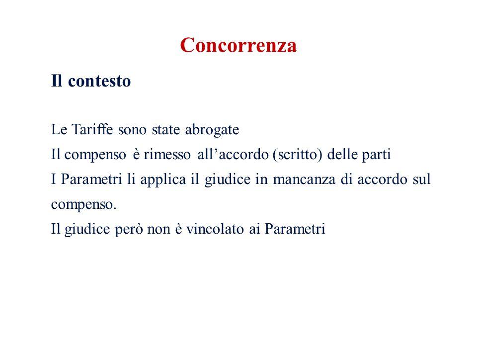 Il contesto Le Tariffe sono state abrogate Il compenso è rimesso allaccordo (scritto) delle parti I Parametri li applica il giudice in mancanza di accordo sul compenso.