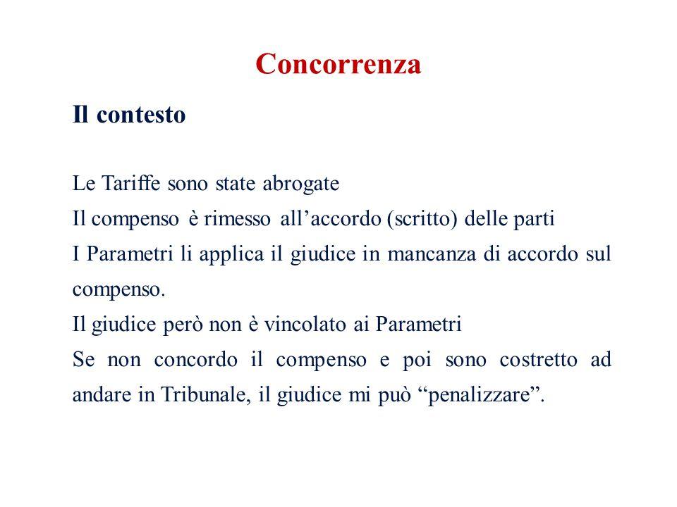 Il contesto Le Tariffe sono state abrogate Il compenso è rimesso allaccordo (scritto) delle parti I Parametri li applica il giudice in mancanza di acc