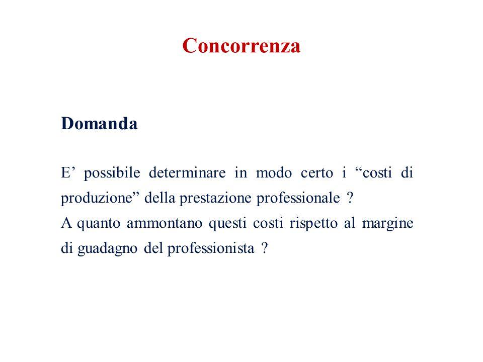 Domanda E possibile determinare in modo certo i costi di produzione della prestazione professionale .