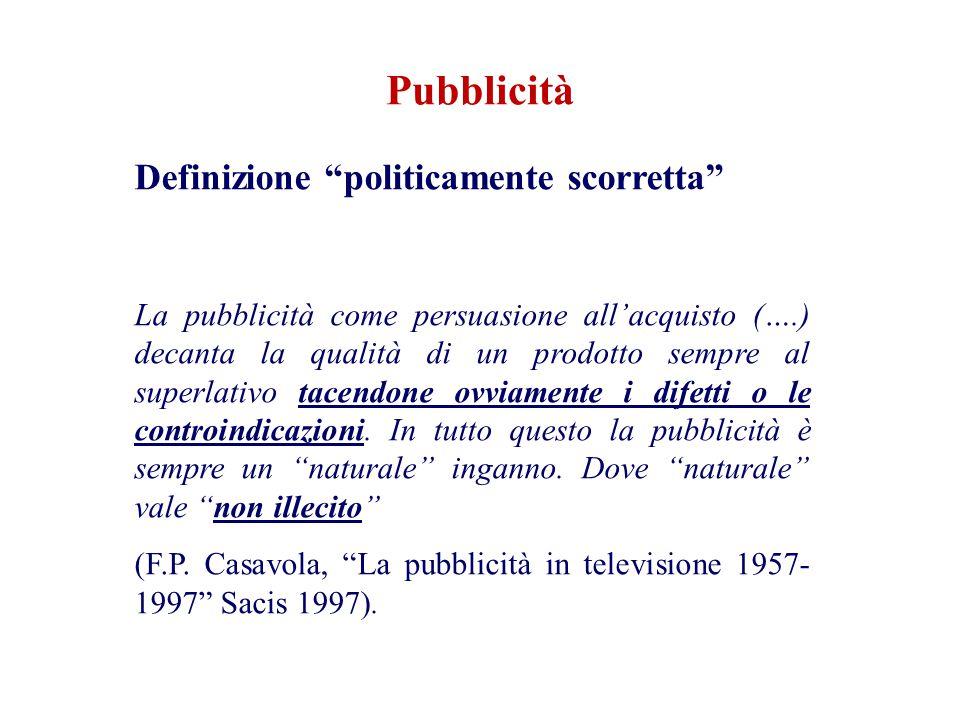 Pubblicità Definizione politicamente scorretta La pubblicità come persuasione allacquisto (….) decanta la qualità di un prodotto sempre al superlativo tacendone ovviamente i difetti o le controindicazioni.