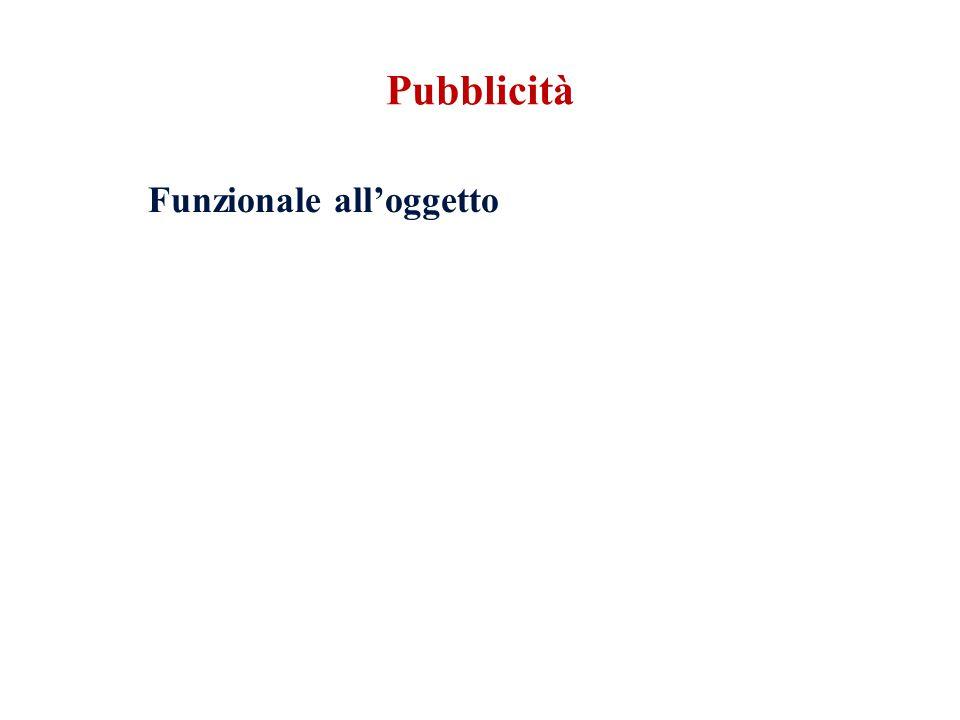 Funzionale alloggetto Pubblicità