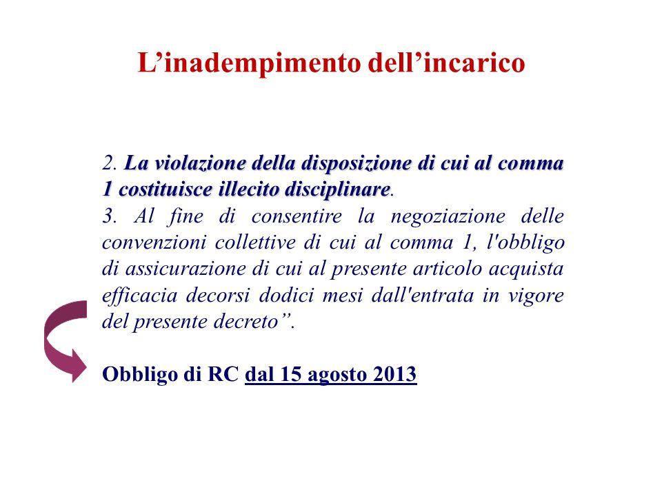 La violazione della disposizione di cui al comma 1 costituisce illecito disciplinare 2. La violazione della disposizione di cui al comma 1 costituisce