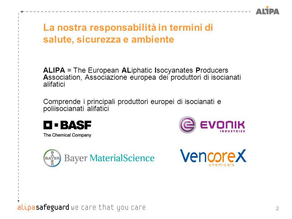 2 La nostra responsabilità in termini di salute, sicurezza e ambiente ALIPA = The European ALiphatic Isocyanates Producers Association, Associazione e