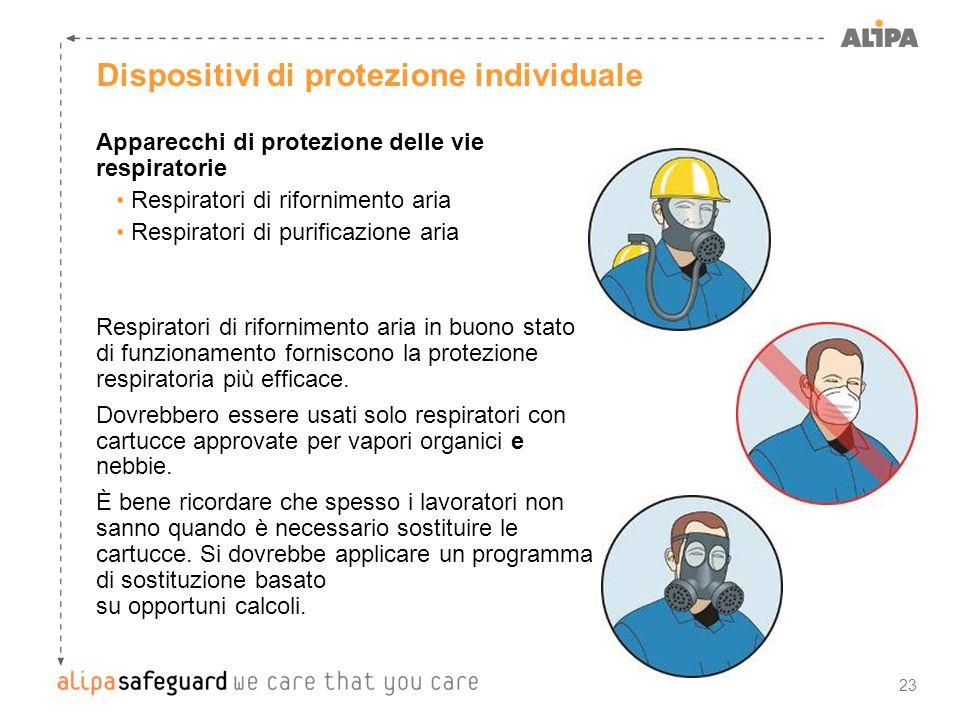 23 Dispositivi di protezione individuale Apparecchi di protezione delle vie respiratorie Respiratori di rifornimento aria Respiratori di purificazione