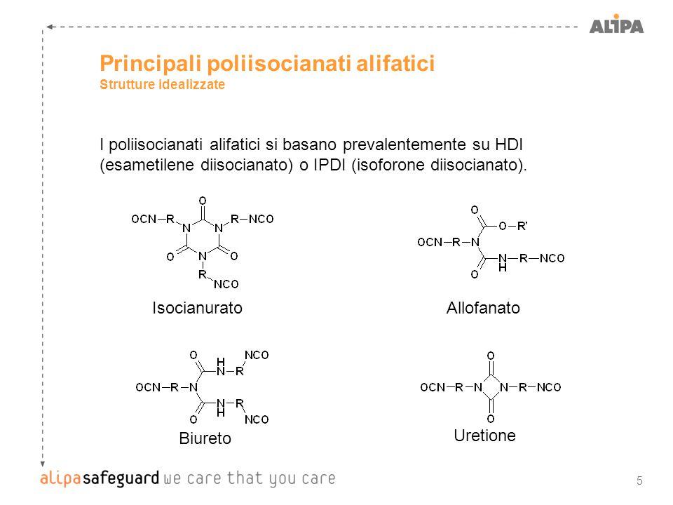 5 Principali poliisocianati alifatici Strutture idealizzate I poliisocianati alifatici si basano prevalentemente su HDI (esametilene diisocianato) o I