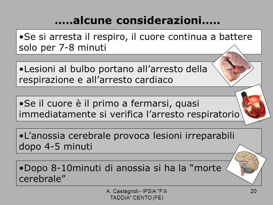 A. Castagnoli - IPSIA