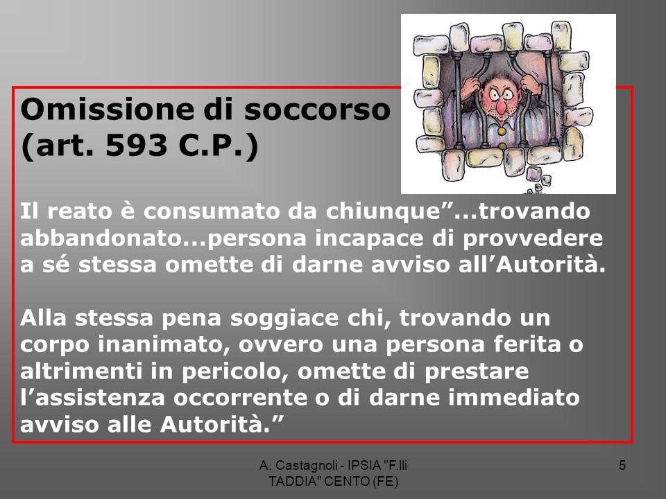 A.Castagnoli - IPSIA F.lli TADDIA CENTO (FE) 36 ……considerazioni….