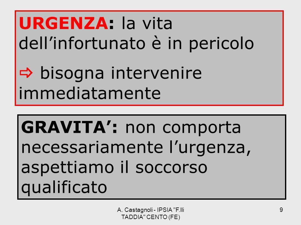 A.Castagnoli - IPSIA F.lli TADDIA CENTO (FE) 10 CODICE ROSSO Pericolo di vita IMMEDIATO.