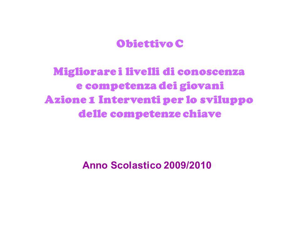 Obiettivo C Migliorare i livelli di conoscenza e competenza dei giovani Azione 1 Interventi per lo sviluppo delle competenze chiave Anno Scolastico 2009/2010
