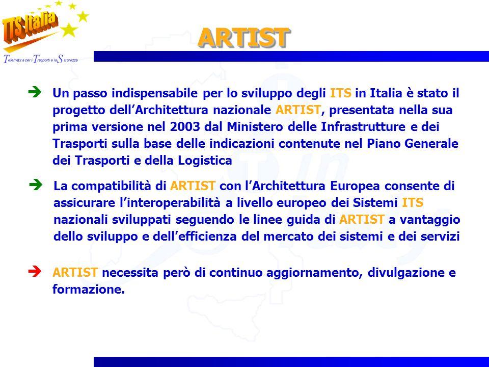 ARTISTARTIST Un passo indispensabile per lo sviluppo degli ITS in Italia è stato il progetto dellArchitettura nazionale ARTIST, presentata nella sua p